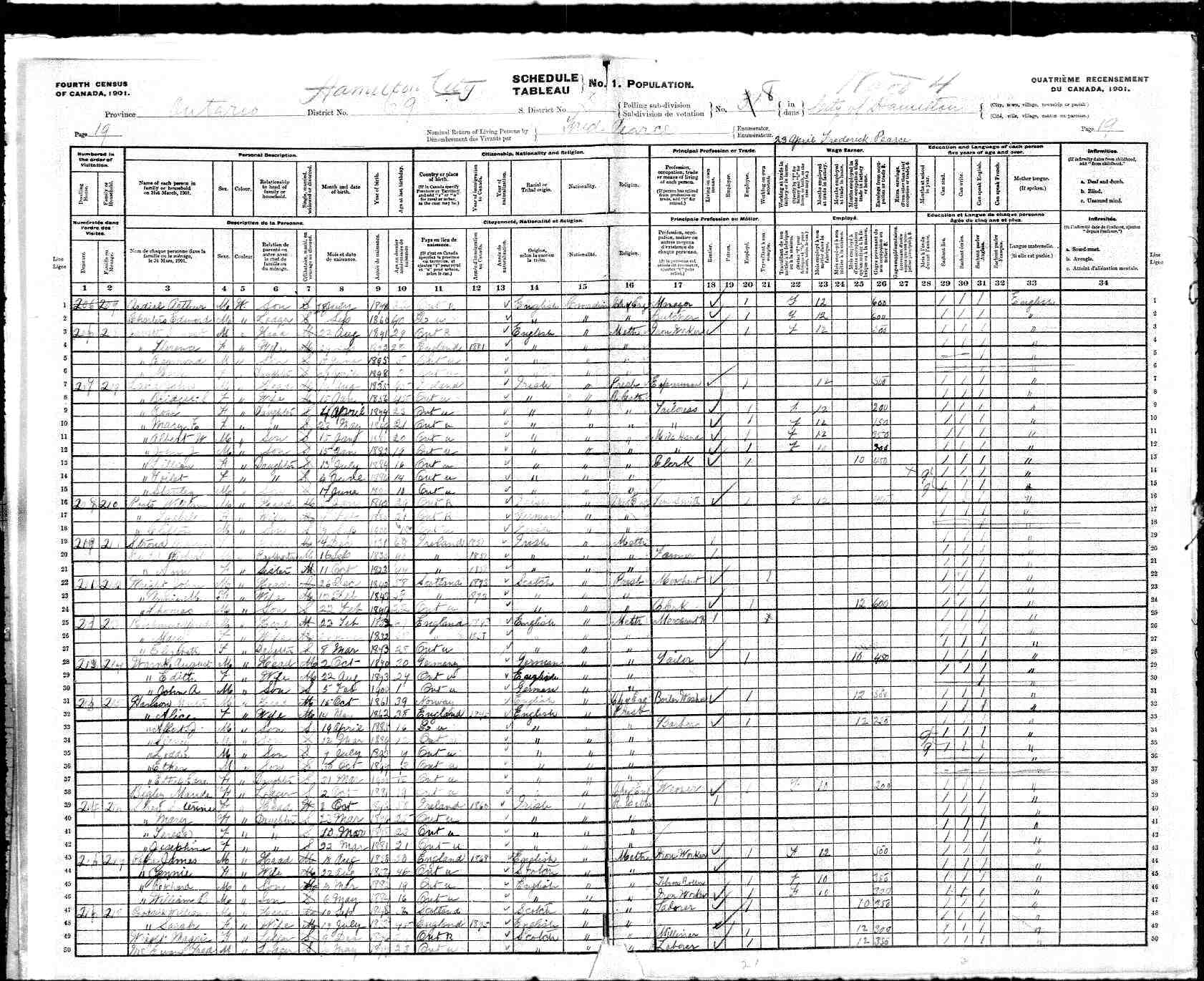 Canadian Census 1901